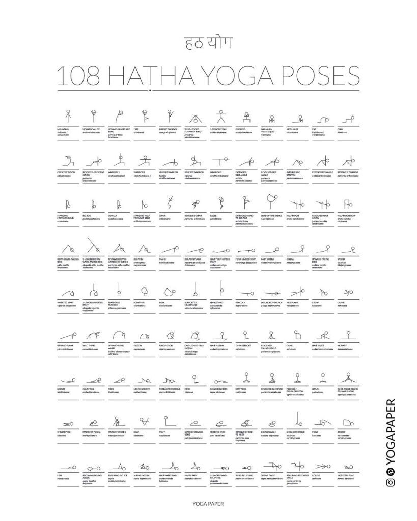 108 Hatha Yoga Poses with Stick-Figures and Pose Names in Sanskrit and English